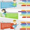 Quel chef de projet êtes vous ? (infographie)