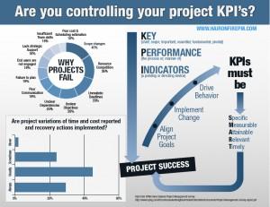 KPI-infrographic