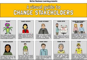Le guide des parties prenantes du changement1