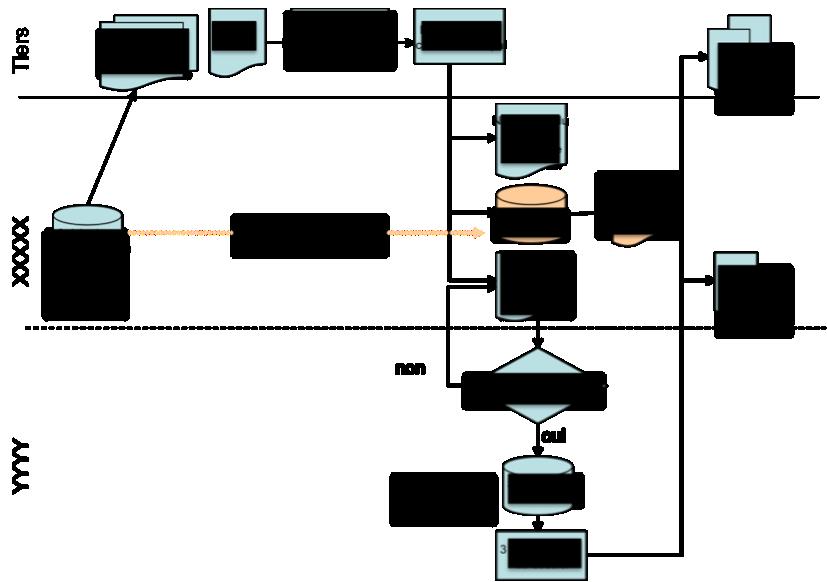 BPM 004