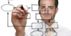 Au sommaire de la formation en gestion de projet