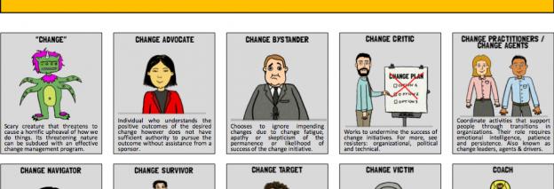 Le guide des parties prenantes du changement